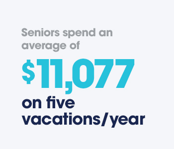 Seniors average spend on vacations
