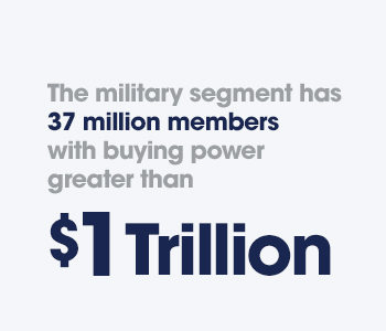 The military segment has 37 million members with buying power greater than $1 trillion.
