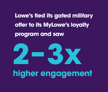 Lowe's tied its gated military offer to its MyLowe's loyalty program and saw 2-3x higher engagement.